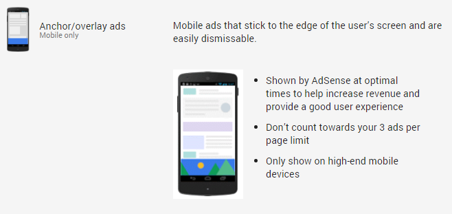 Pagel-Level ads Anchor / Overlay ads